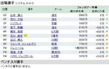 ファンサカ2009第29節