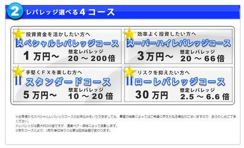 ido-20100521-003