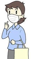 マスクの着用・飛沫感染防止・風邪予防