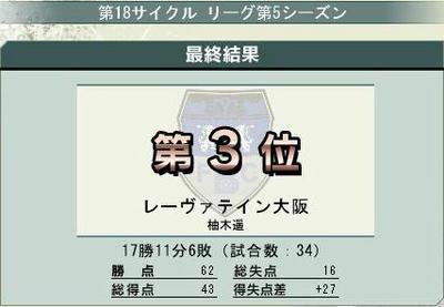 18cycle_5season_5day_res.jpg