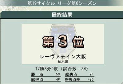 19cycle_6season_5day_res.jpg