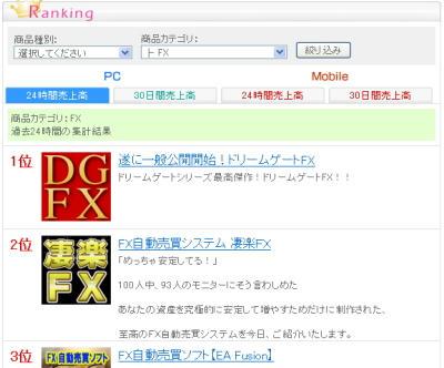 dreamrank.jpg