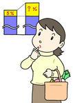 消費税・消費税率・消費税アップ・消費税引き上げ・税制見直し・税体系改革