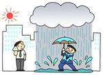 集中豪雨・都市型ゲリラ豪雨・局所的大雨・都市型洪水・大雨・積乱雲・水害
