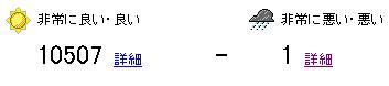W34■Leeライダース200ストレート/70s~80s101(W87L71)■ЯR