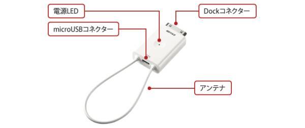 ちょいテレi DH-ONE/IP