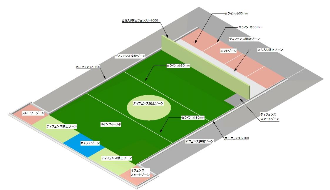 2011高専ロボコンフィールド図です。今回の問題はこの緑の壁、立ち入り禁止フェンスにありました。