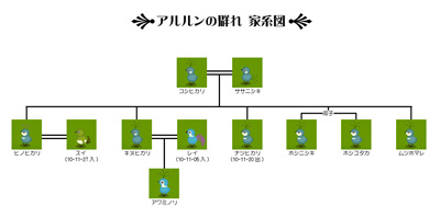 tr_arfam001.jpg