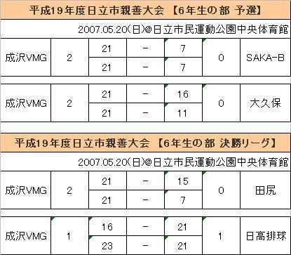 20070520_6.JPG