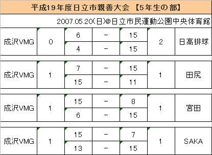 20070520_5.JPG