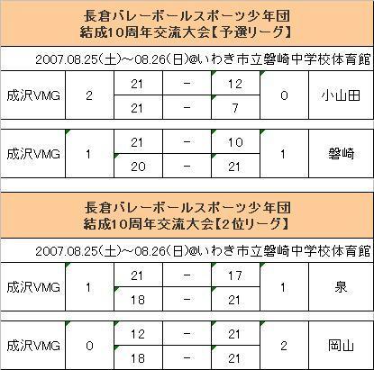 20070826_1.JPG