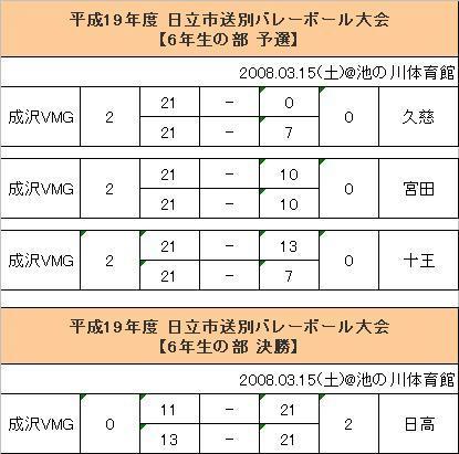 20080315_6.JPG