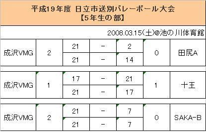 20080315_05.JPG