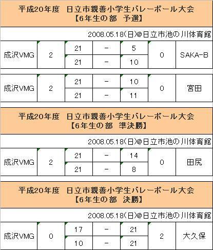 20080518_6.JPG