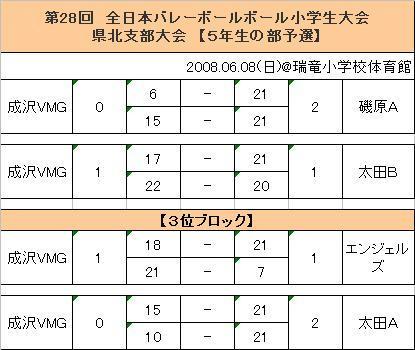 20080608_5zen.JPG