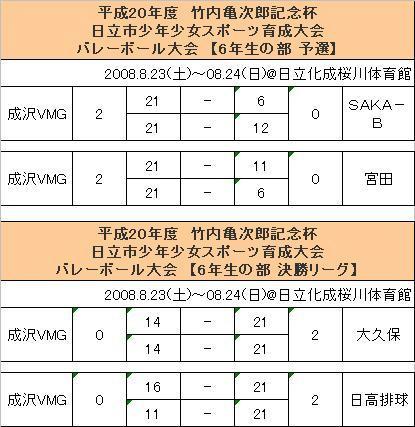 2008.8.23.24.JPG