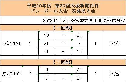2008.10.25.JPG