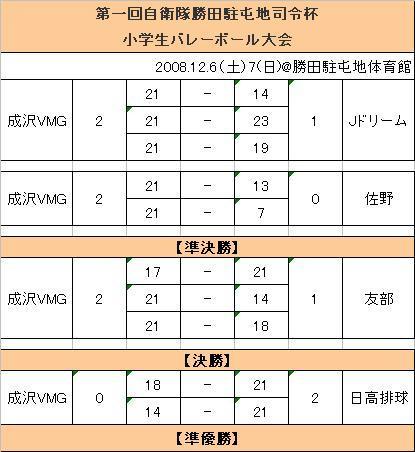 2008.11.6.JPG