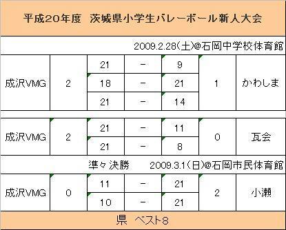 2009.3.1.JPG
