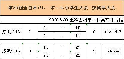 2009620.JPG