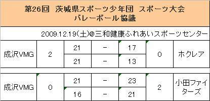2009.12.19.JPG