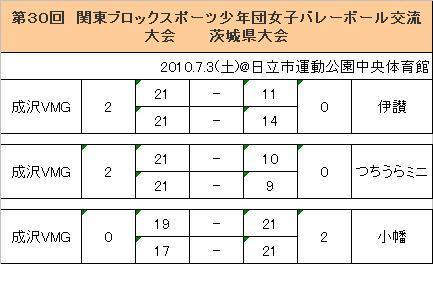2010.7.3.JPG