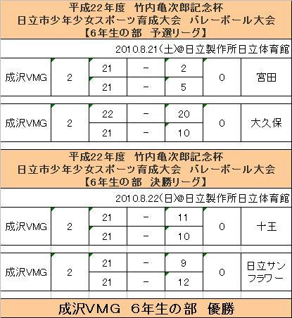 2010.8.21-6.JPG