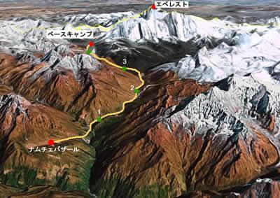 エベレストトレッキングルート