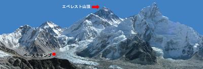 エベレスト パノラマ