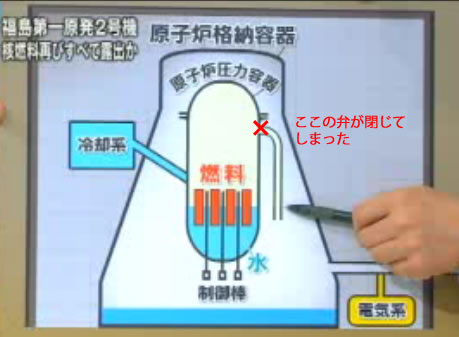 福島原発 2号機説明図