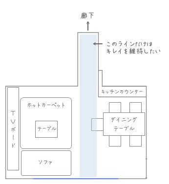 廊下から一直線のライン