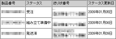 1/5受注 1/9発送
