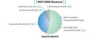 revenue_2.jpg