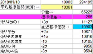 楽天全米株式インデックスファンド674円買い増し お金のベクトル 全力