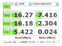 microSD 2GB → SD変換アダプタ → SDカードリーダー