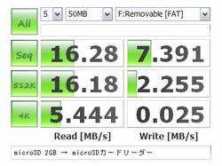 microSD 2GB → microSDカードリーダー