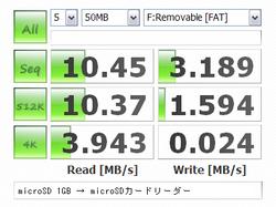 microSD 1GB → microSDカードリーダー