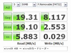 microSD 4GB → microSDカードリーダー