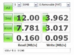 USBメモリ 512MB