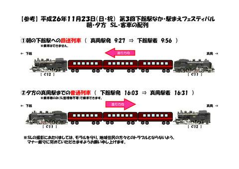 第3回「下館駅なか・駅まえフェスティバル」当日の「SLもおか」号の編成図