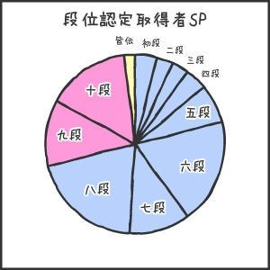 grafSP.jpg
