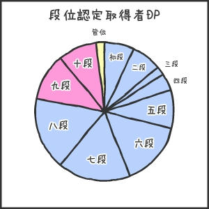 grafDP.jpg