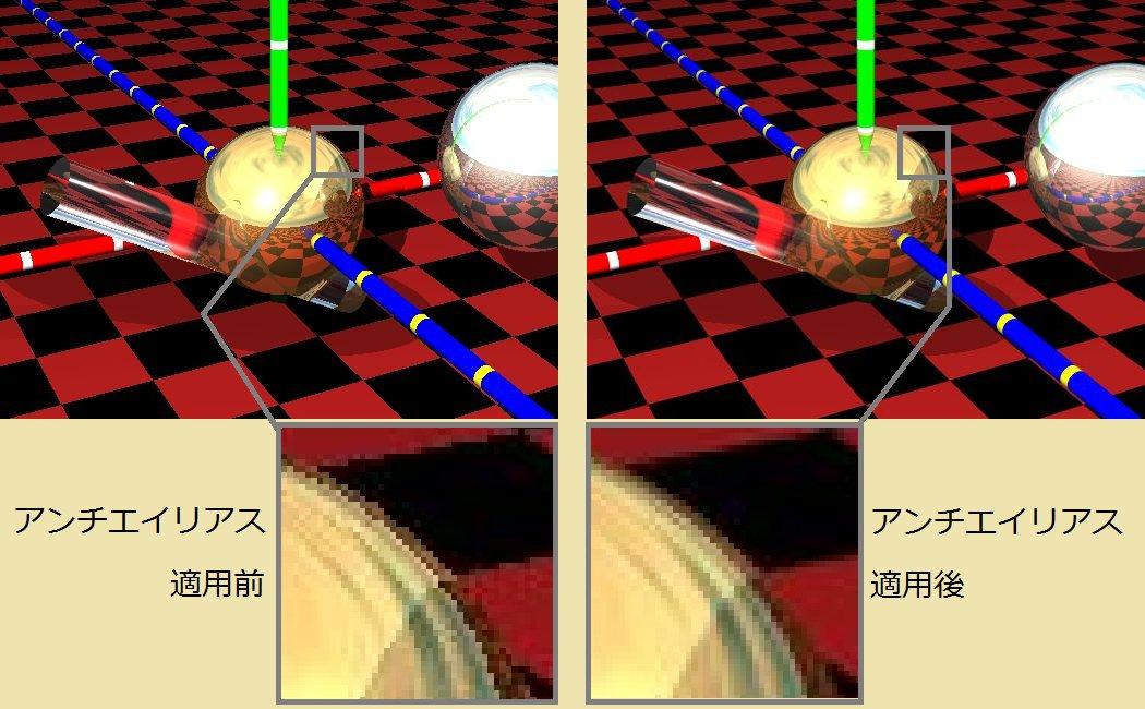 POV-Rayでのアンチエイリアシングの例