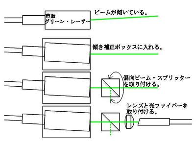 greenasseblestep1.jpg
