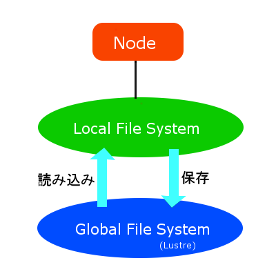 filesystem.png