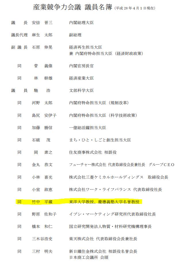 産業競争力会議 議員名簿(平成 28 年4月1日現在)