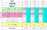 2009.10.30opp1.JPG