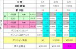 2010.0311opp2.JPG