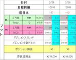2010.0329opp1.JPG