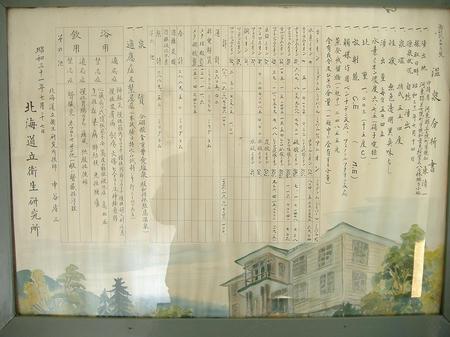 古い分析書